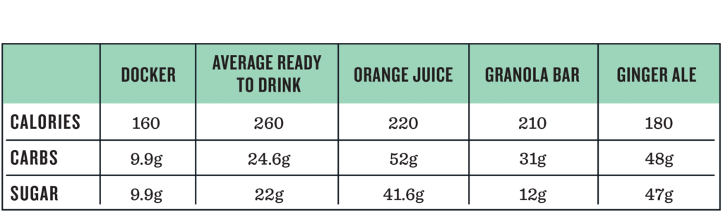 Docker Nutrition Facts-reverse
