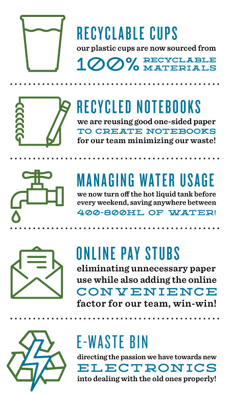 Our plastic cups are 100% Recyclable. Using good one-sided paper to create notebooks for our team, minimizing our waste. Managing water usage by turning off the hot liquid tank before every weekend, saving 400-800 HL of water. Online pay stubs to eliminate waste and add convenience. Added an e-waste bin to our full recycling and composting program.